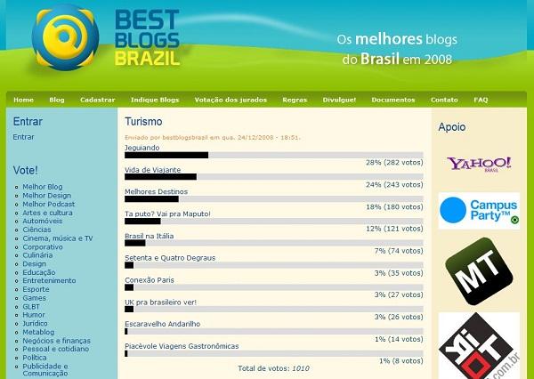 Jeguiando, melhor blog de turismo por voto popular, na edição 2008 do prêmio Best Blogs Brazil
