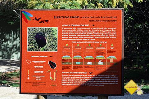 Placa que ilustra a formação de uma dolina. Imagem: Erik Pzado.